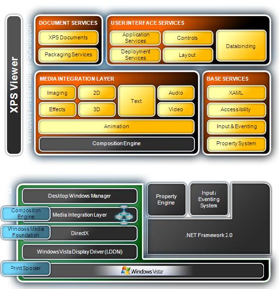 Convert c winform designer code to wpf xaml code ccuart Choice Image